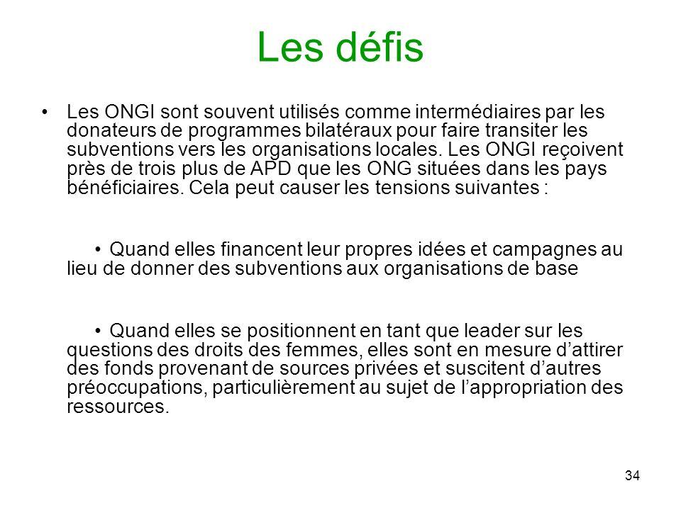 34 Les défis Les ONGI sont souvent utilisés comme intermédiaires par les donateurs de programmes bilatéraux pour faire transiter les subventions vers les organisations locales.