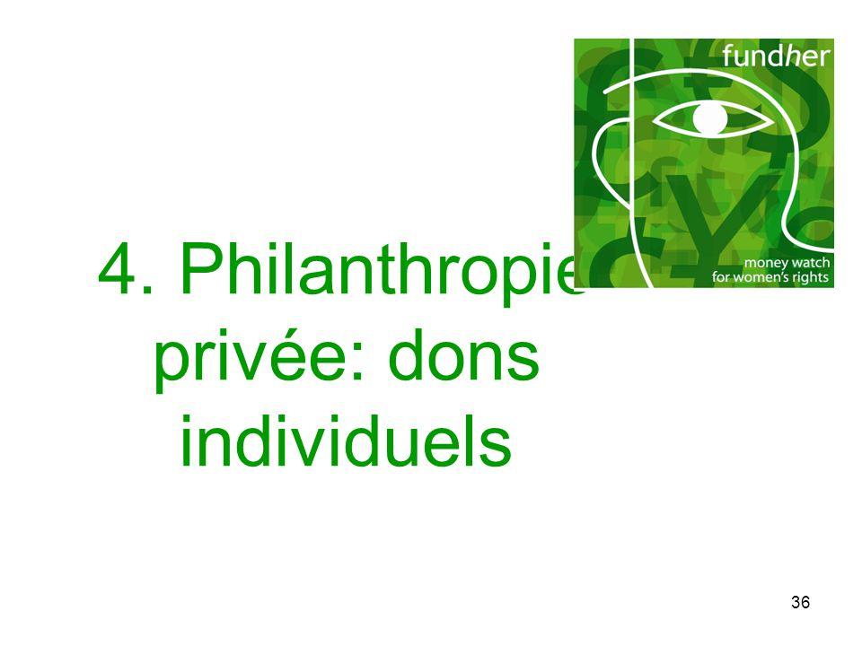 36 4. Philanthropie privée: dons individuels