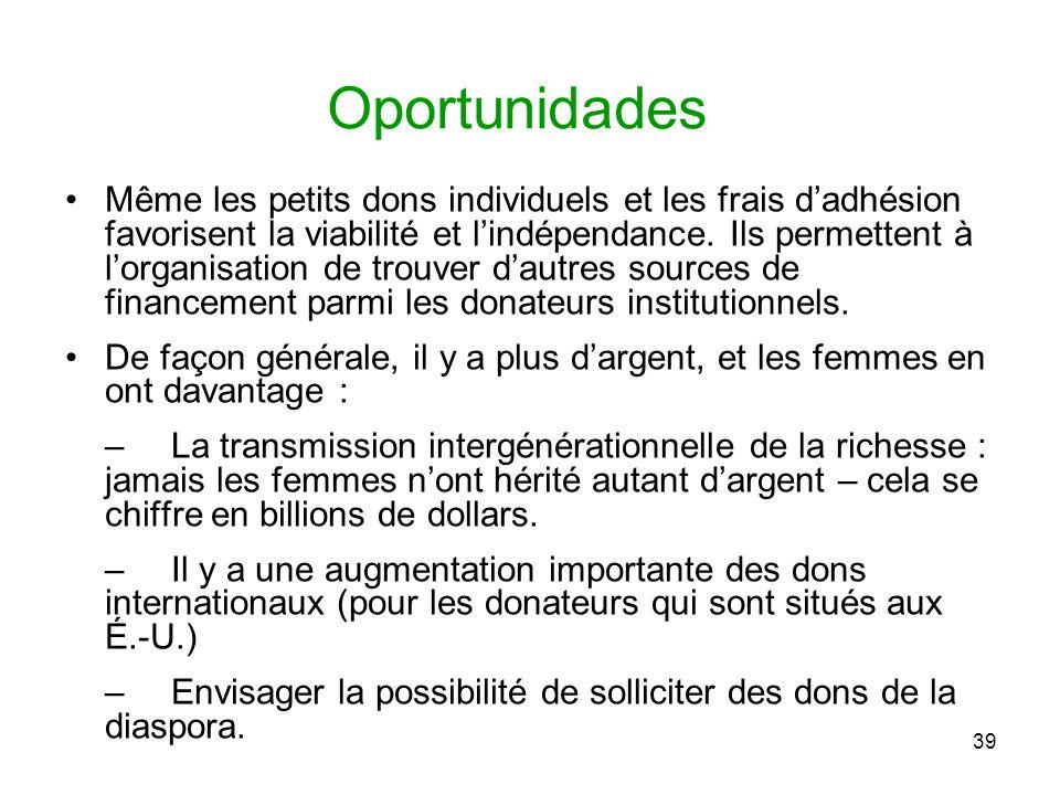 39 Même les petits dons individuels et les frais dadhésion favorisent la viabilité et lindépendance.