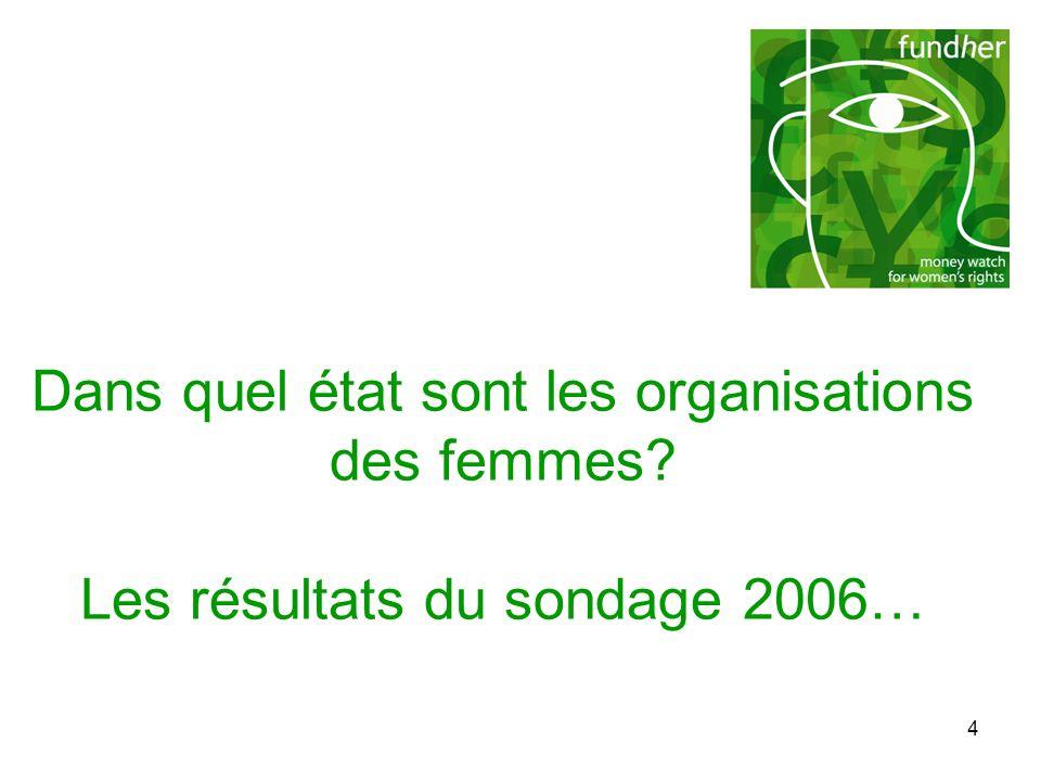 4 Dans quel état sont les organisations des femmes Les résultats du sondage 2006…