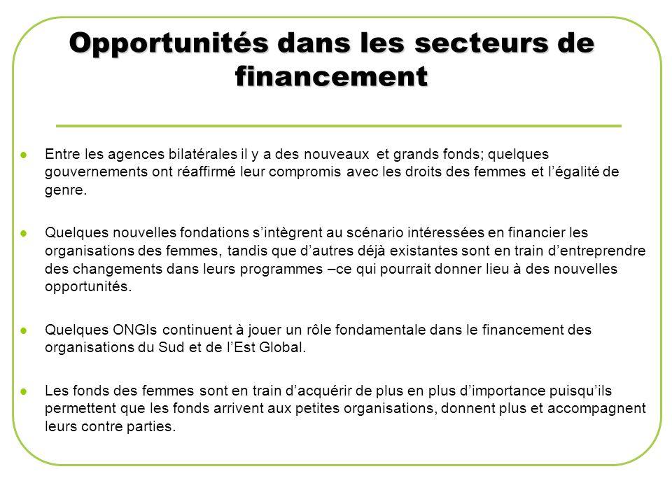 Opportunités dans les secteurs de financement Entre les agences bilatérales il y a des nouveaux et grands fonds; quelques gouvernements ont réaffirmé leur compromis avec les droits des femmes et légalité de genre.