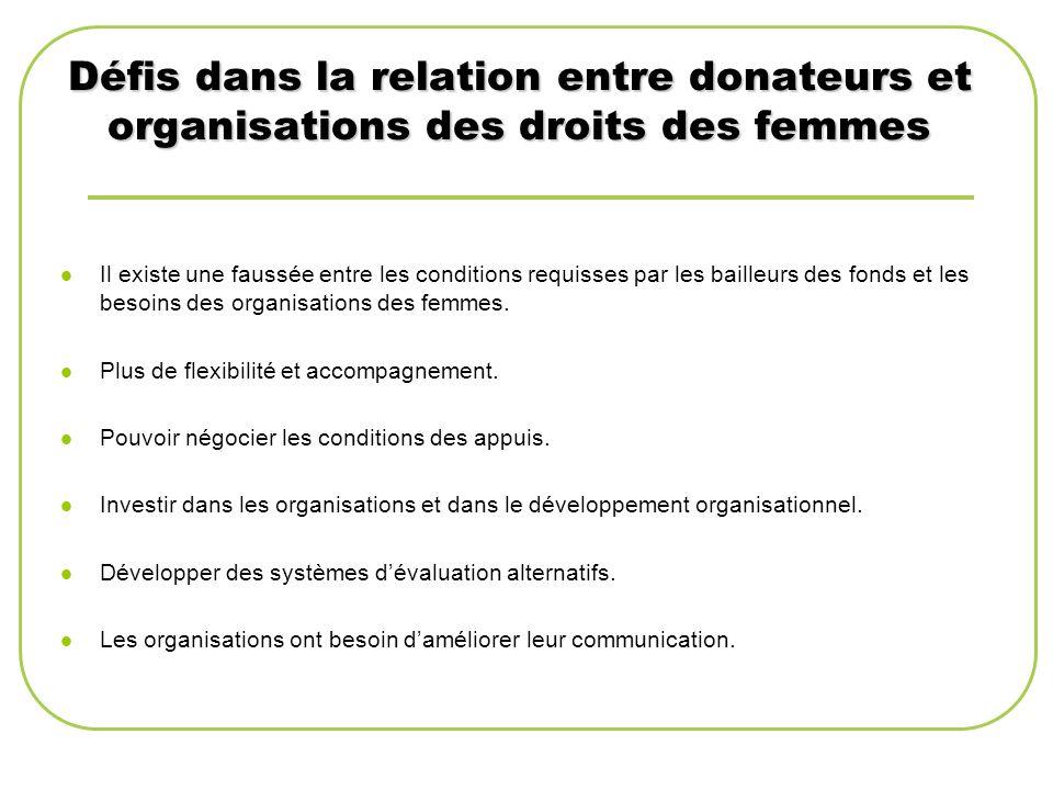 Défis dans la relation entre donateurs et organisations des droits des femmes Il existe une faussée entre les conditions requisses par les bailleurs des fonds et les besoins des organisations des femmes.