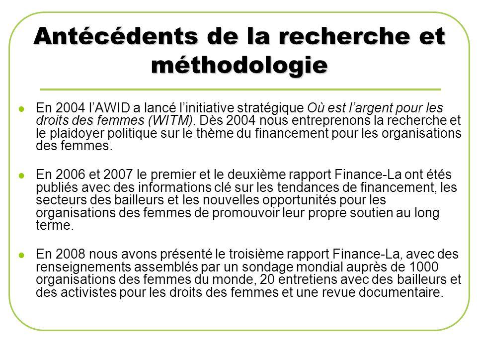 Antécédents de la recherche et méthodologie En 2004 lAWID a lancé linitiative stratégique Où est largent pour les droits des femmes (WITM). Dès 2004 n