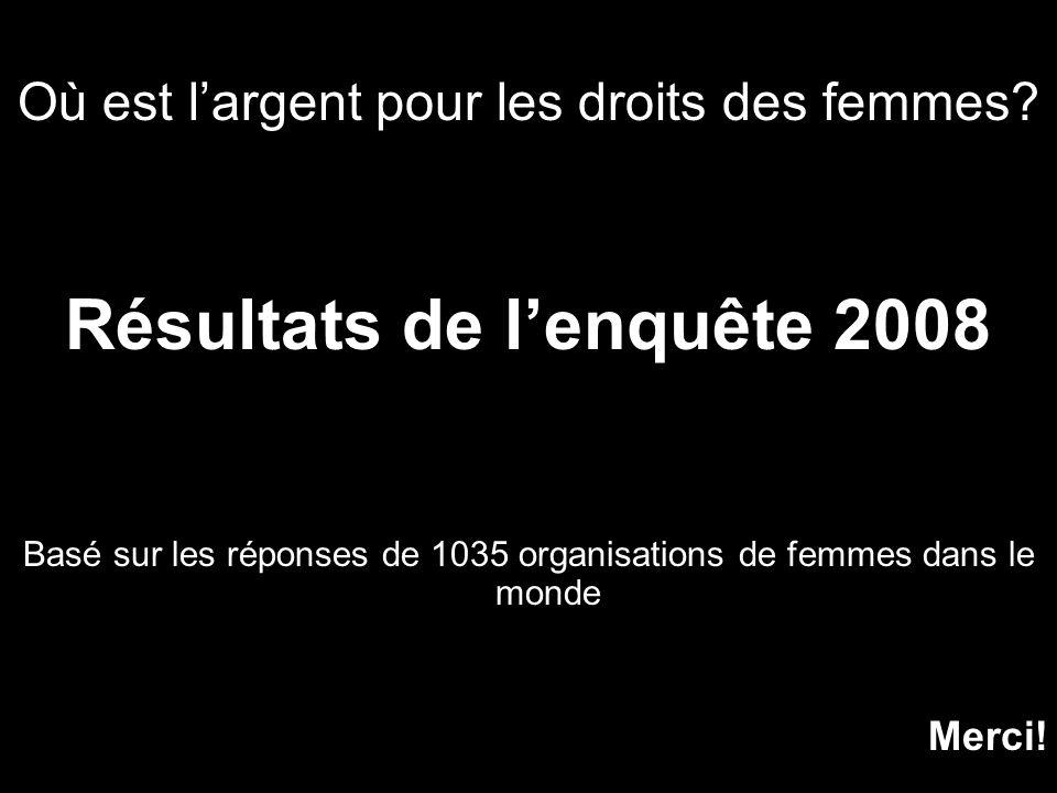 Où est largent pour les droits des femmes? Résultats de lenquête 2008 Basé sur les réponses de 1035 organisations de femmes dans le monde Merci!