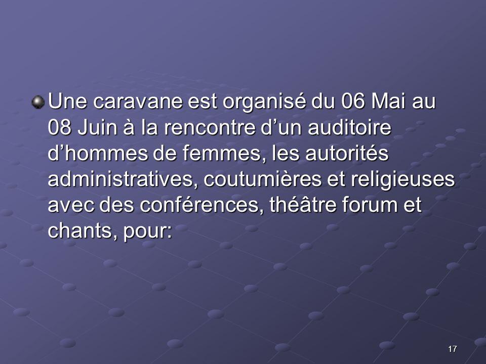17 Une caravane est organisé du 06 Mai au 08 Juin à la rencontre dun auditoire dhommes de femmes, les autorités administratives, coutumières et religi