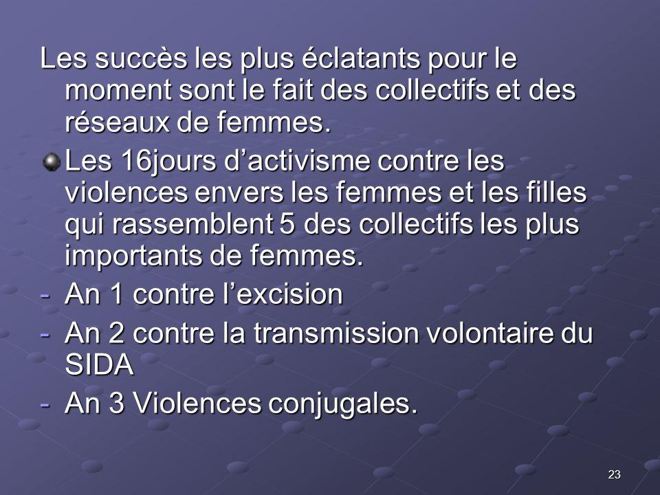 23 Les succès les plus éclatants pour le moment sont le fait des collectifs et des réseaux de femmes. Les 16jours dactivisme contre les violences enve