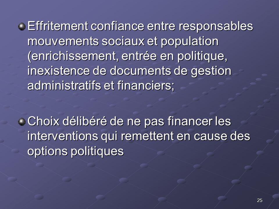 25 Effritement confiance entre responsables mouvements sociaux et population (enrichissement, entrée en politique, inexistence de documents de gestion
