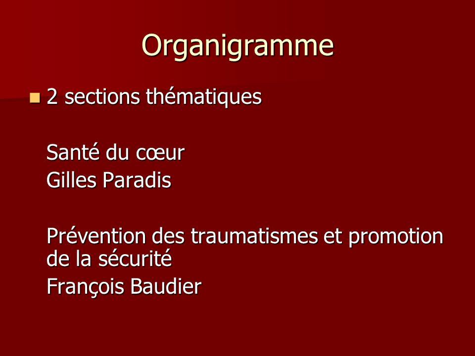 Organigramme 2 sections thématiques 2 sections thématiques Santé du cœur Gilles Paradis Prévention des traumatismes et promotion de la sécurité François Baudier