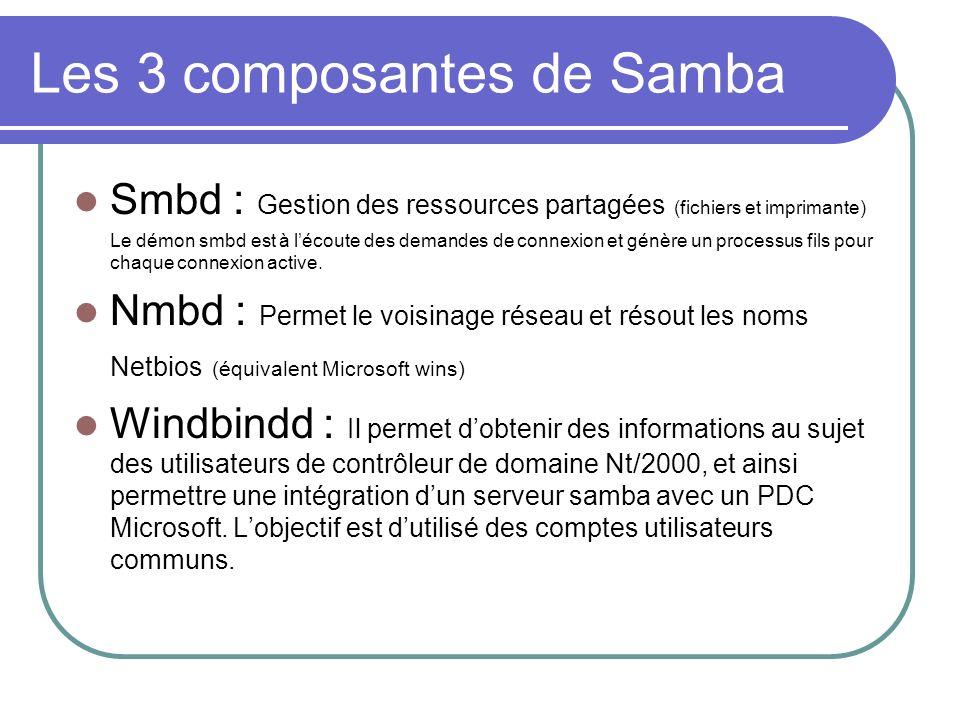 Les 3 composantes de Samba Smbd : Gestion des ressources partagées (fichiers et imprimante) Le démon smbd est à lécoute des demandes de connexion et g