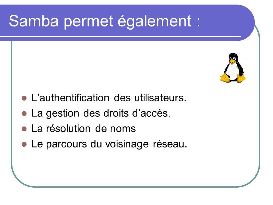 Samba permet également : Lauthentification des utilisateurs. La gestion des droits daccès. La résolution de noms Le parcours du voisinage réseau.