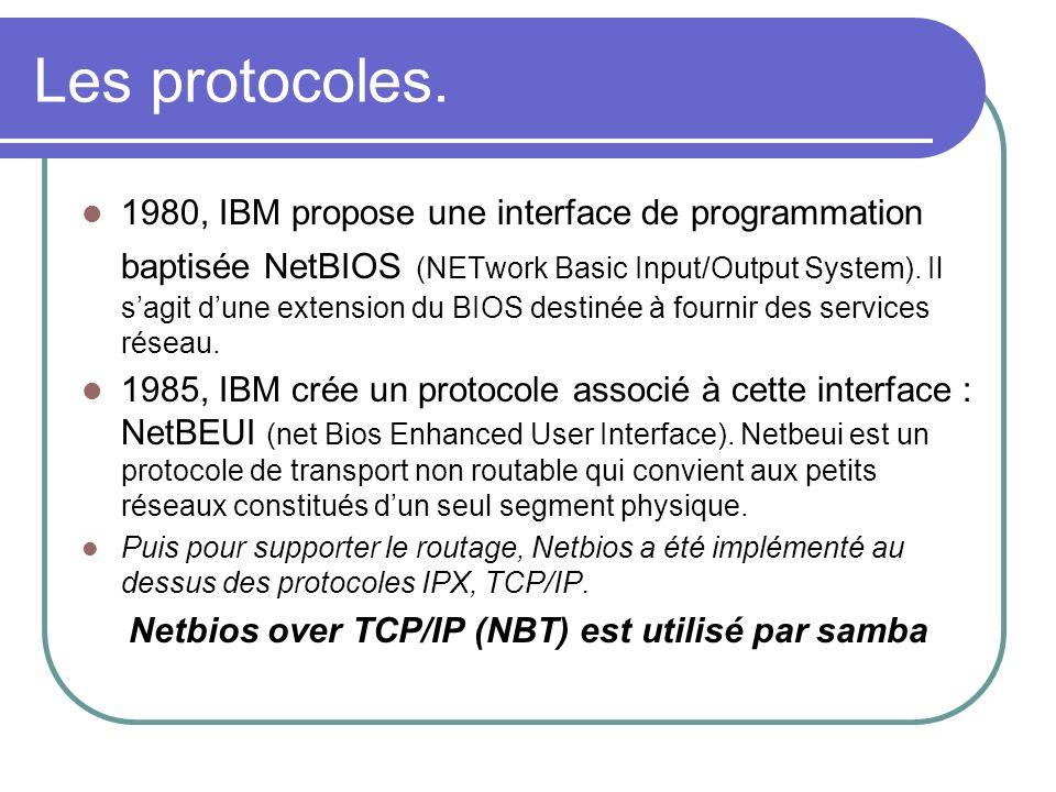 Les protocoles. 1980, IBM propose une interface de programmation baptisée NetBIOS (NETwork Basic Input/Output System). Il sagit dune extension du BIOS