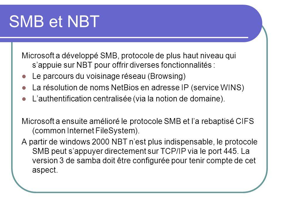 SMB et NBT Microsoft a développé SMB, protocole de plus haut niveau qui sappuie sur NBT pour offrir diverses fonctionnalités : Le parcours du voisinag