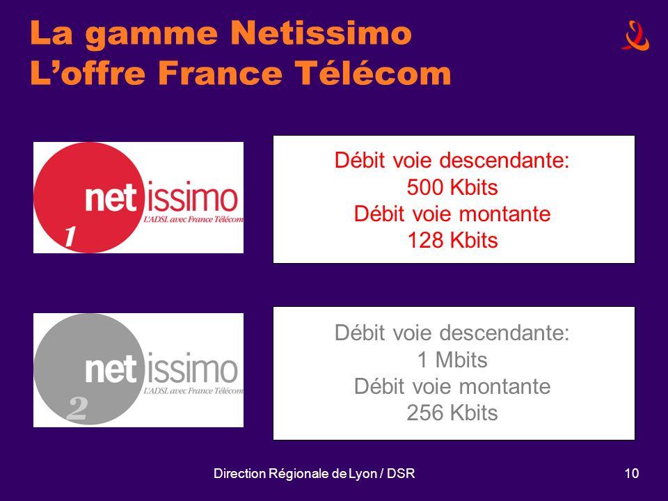 Direction Régionale de Lyon / DSR10 La gamme Netissimo Loffre France Télécom Débit voie descendante: 500 Kbits Débit voie montante 128 Kbits Débit voi