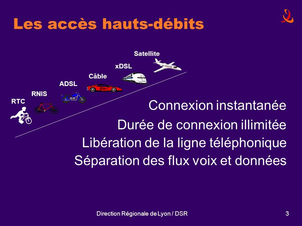 Direction Régionale de Lyon / DSR3 Les accès hauts-débits RTC RNIS ADSL Câble xDSL Satellite Connexion instantanée Durée de connexion illimitée Libéra