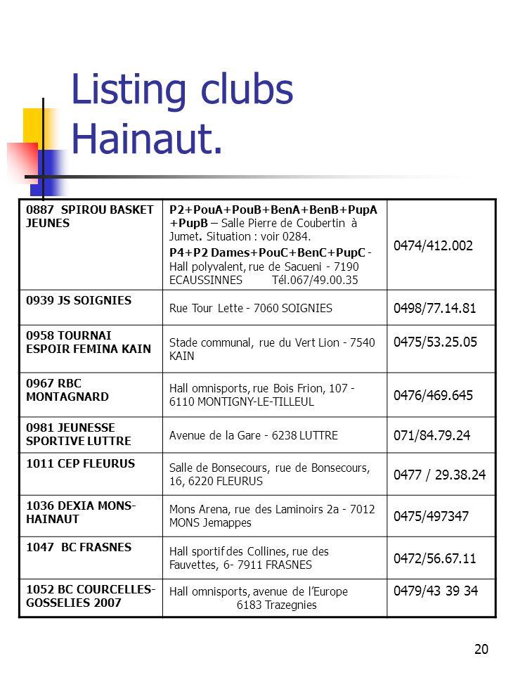 20 Listing clubs Hainaut.