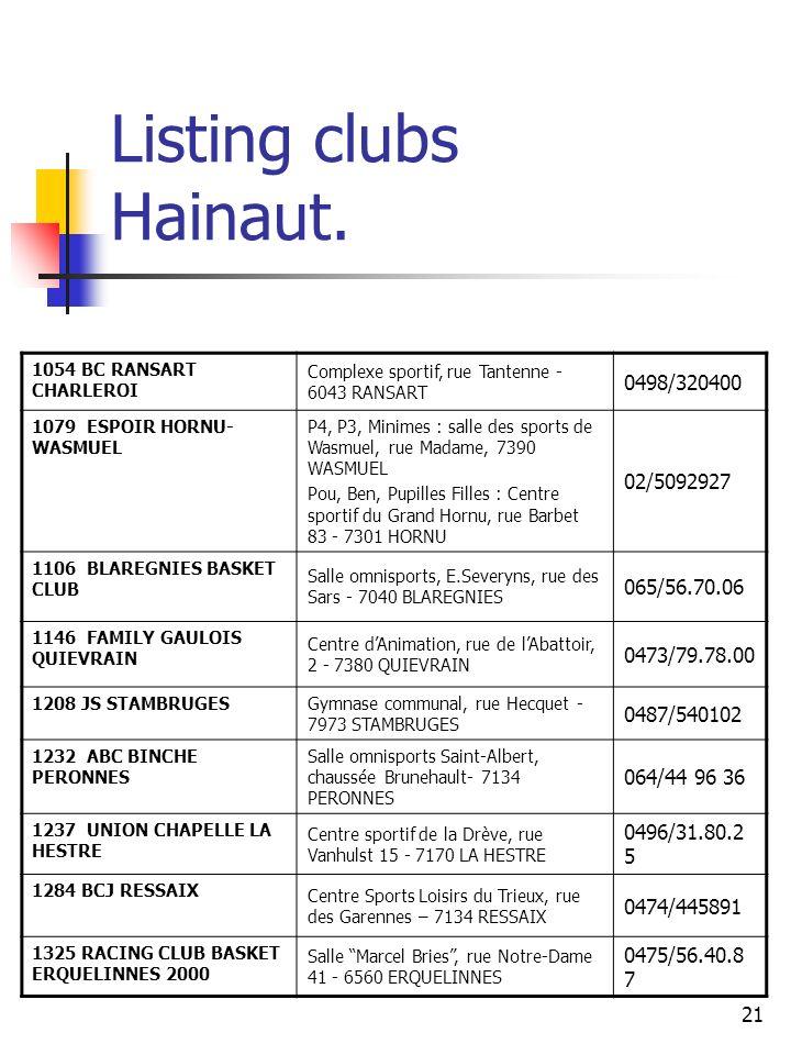 21 Listing clubs Hainaut.
