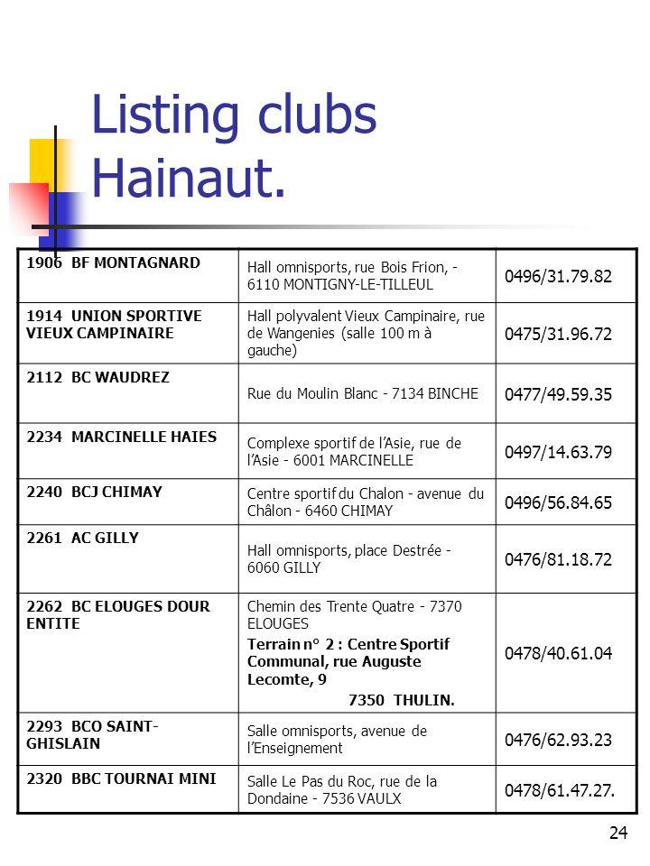 24 Listing clubs Hainaut.