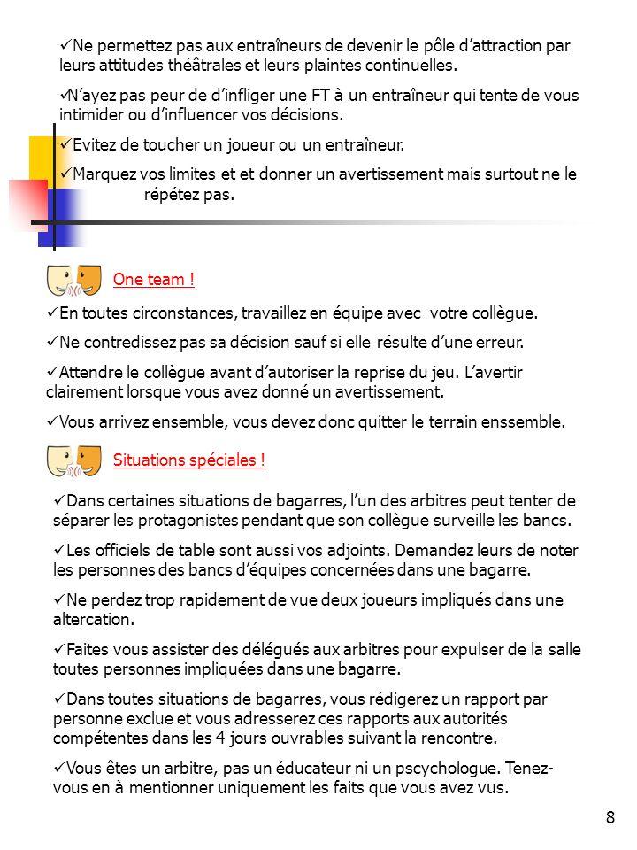 9 Incidents & Réclamations Procédures Toutes situations dincidents et/ou réclamations doivent faire lobjet dun rapport écrit des 2 arbitres.