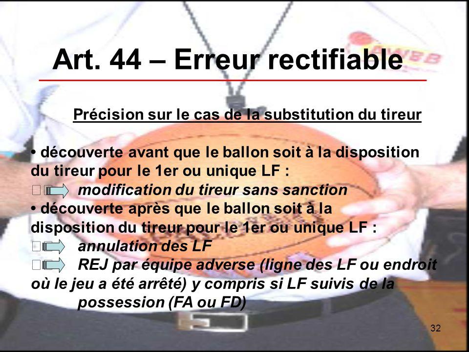 32 Art.