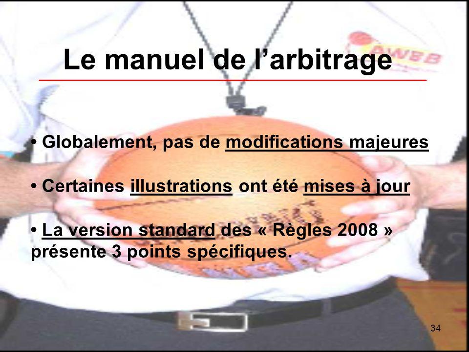 34 Le manuel de larbitrage Globalement, pas de modifications majeures Certaines illustrations ont été mises à jour La version standard des « Règles 2008 » présente 3 points spécifiques.