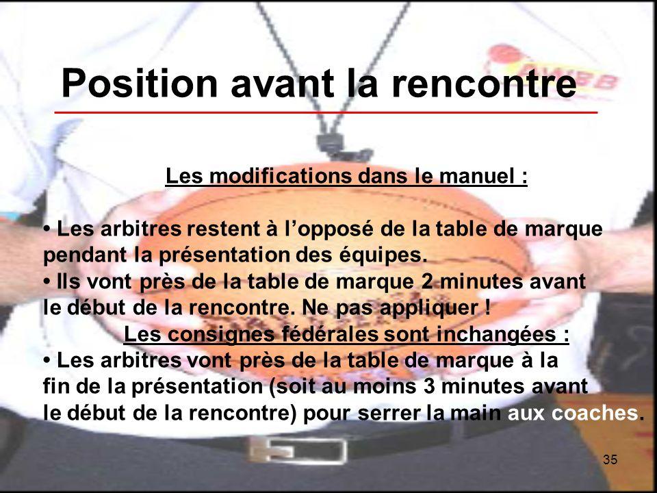 35 Position avant la rencontre Les modifications dans le manuel : Les arbitres restent à lopposé de la table de marque pendant la présentation des équipes.