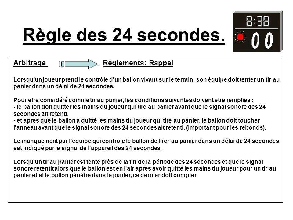 Règle des 24 secondes.