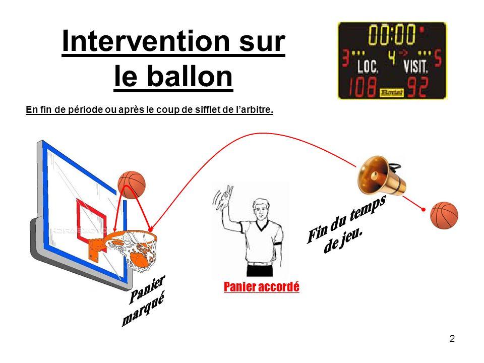 2 Intervention sur le ballon En fin de période ou après le coup de sifflet de larbitre.