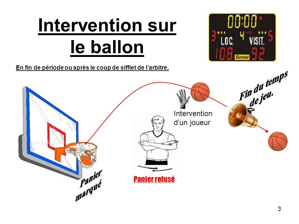 3 Intervention sur le ballon En fin de période ou après le coup de sifflet de larbitre.