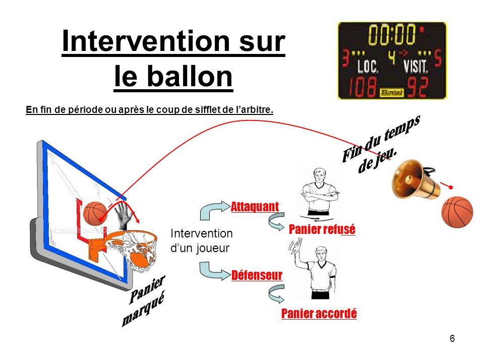 6 Intervention dun joueur Intervention sur le ballon En fin de période ou après le coup de sifflet de larbitre.