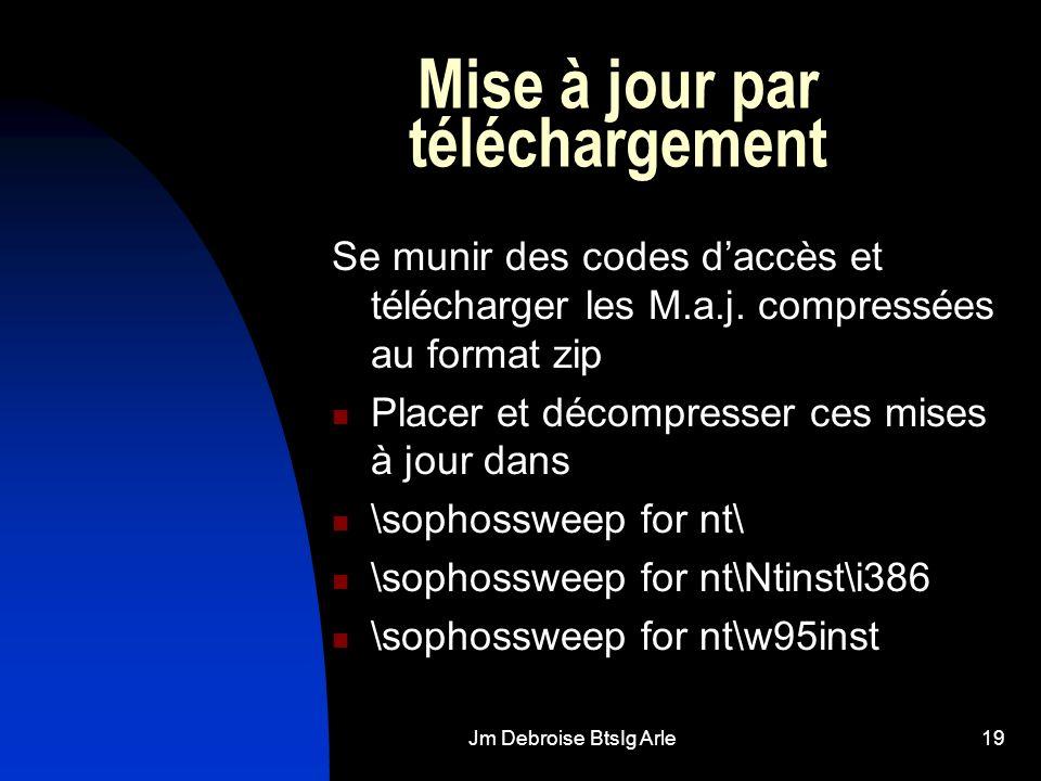 Jm Debroise BtsIg Arle19 Mise à jour par téléchargement Se munir des codes daccès et télécharger les M.a.j. compressées au format zip Placer et décomp