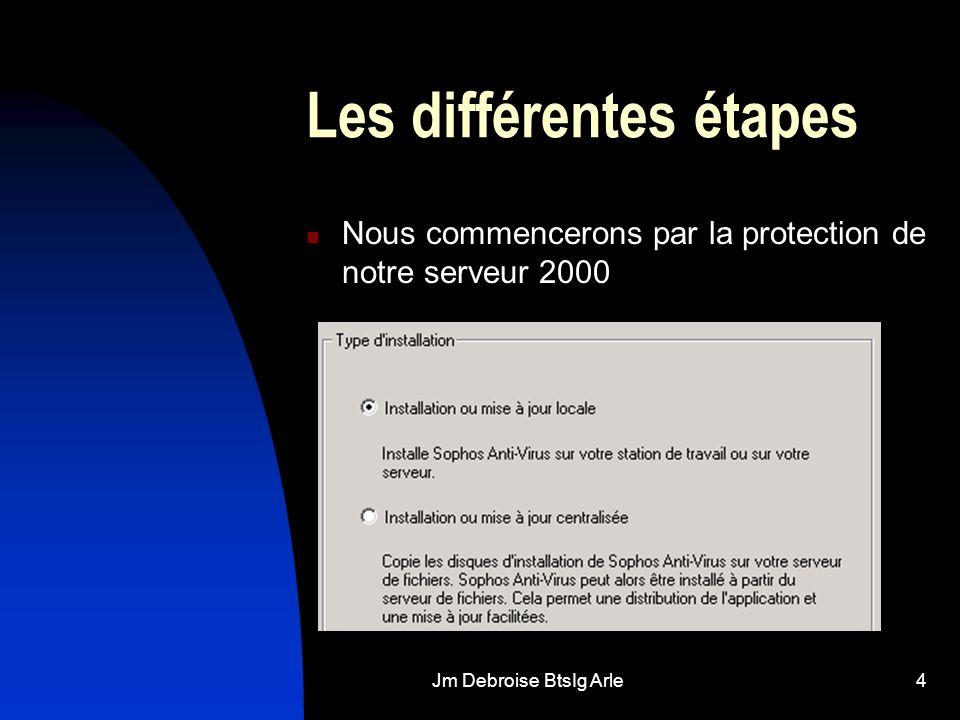 Jm Debroise BtsIg Arle4 Les différentes étapes Nous commencerons par la protection de notre serveur 2000