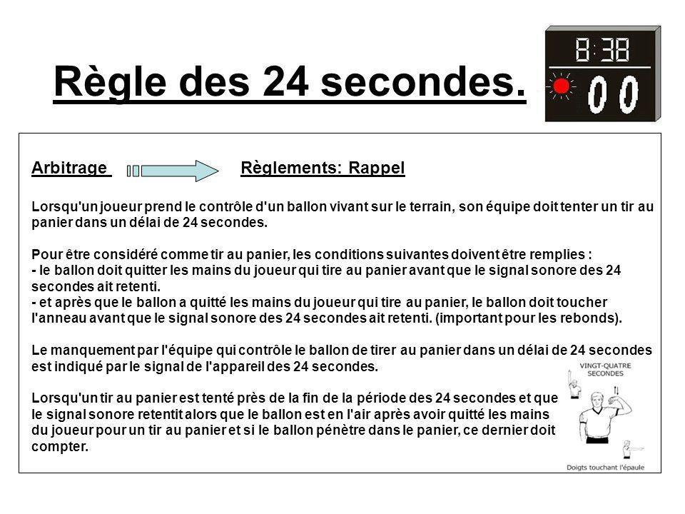 Règle des 24 secondes. Arbitrage Règlements: Rappel Lorsqu'un joueur prend le contrôle d'un ballon vivant sur le terrain, son équipe doit tenter un ti