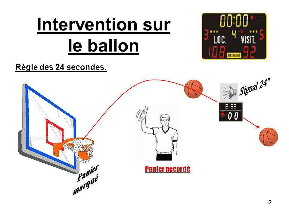 2 Intervention sur le ballon Règle des 24 secondes. Panier accordé