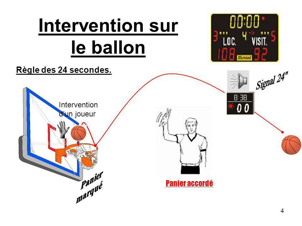 4 Intervention dun joueur Intervention sur le ballon Règle des 24 secondes. Panier accordé