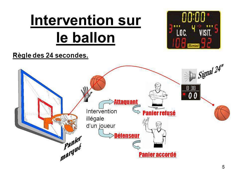 5 Intervention sur le ballon Règle des 24 secondes. Panier refusé Attaquant Défenseur Panier accordé Intervention illégale dun joueur