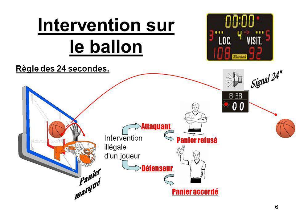 6 Intervention illégale dun joueur Intervention sur le ballon Panier refusé Attaquant Défenseur Panier accordé Règle des 24 secondes.