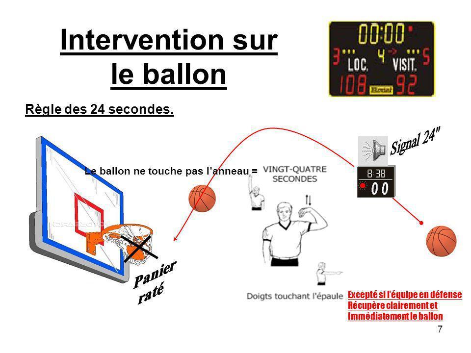 7 Intervention sur le ballon Règle des 24 secondes. Excepté si léquipe en défense Récupère clairement et Immédiatement le ballon Le ballon ne touche p