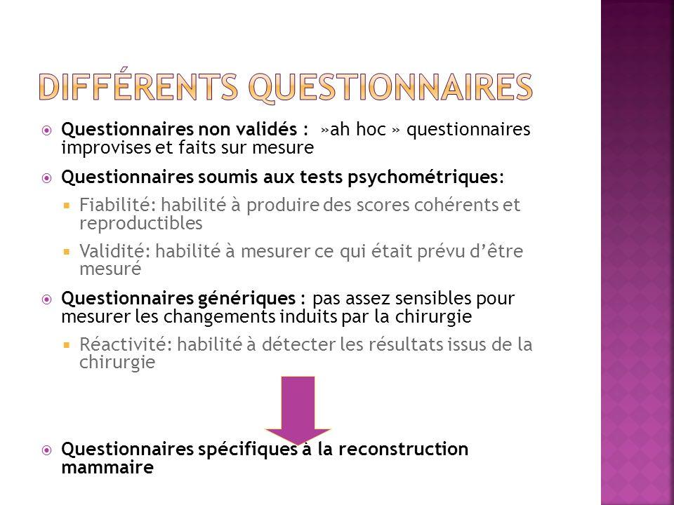 Questionnaires non validés : »ah hoc » questionnaires improvises et faits sur mesure Questionnaires soumis aux tests psychométriques: Fiabilité: habil