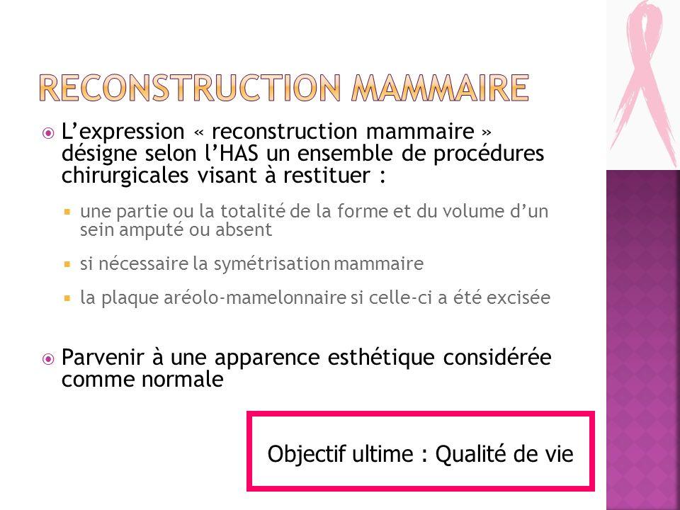 Lexpression « reconstruction mammaire » désigne selon lHAS un ensemble de procédures chirurgicales visant à restituer : une partie ou la totalité de l