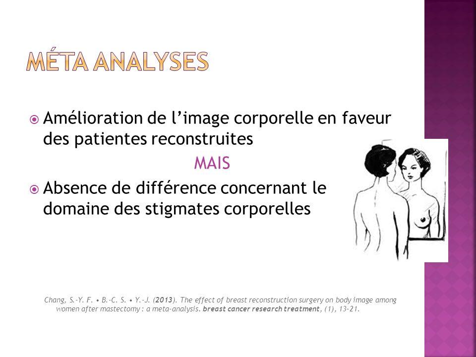Amélioration de limage corporelle en faveur des patientes reconstruites MAIS Absence de différence concernant le domaine des stigmates corporelles Cha