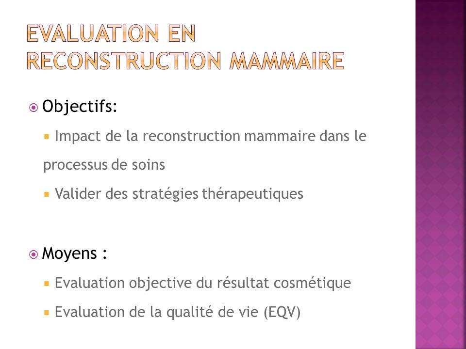 Objectifs: Impact de la reconstruction mammaire dans le processus de soins Valider des stratégies thérapeutiques Moyens : Evaluation objective du résu