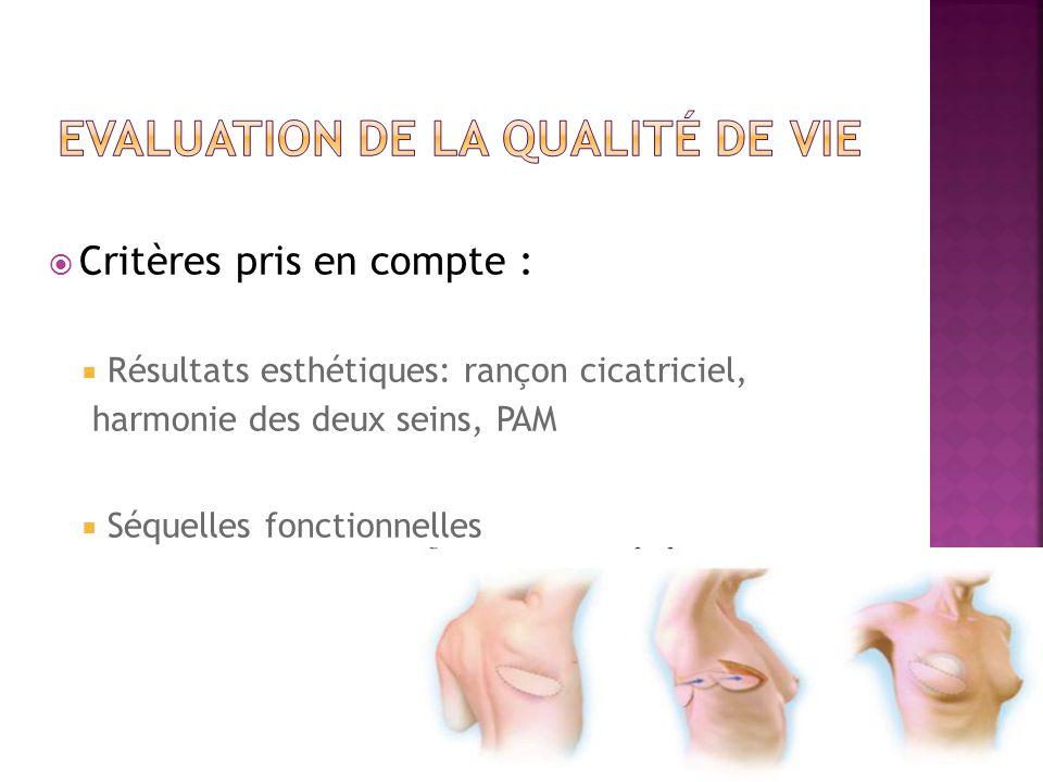 Critères pris en compte : Résultats esthétiques: rançon cicatriciel, harmonie des deux seins, PAM Séquelles fonctionnelles
