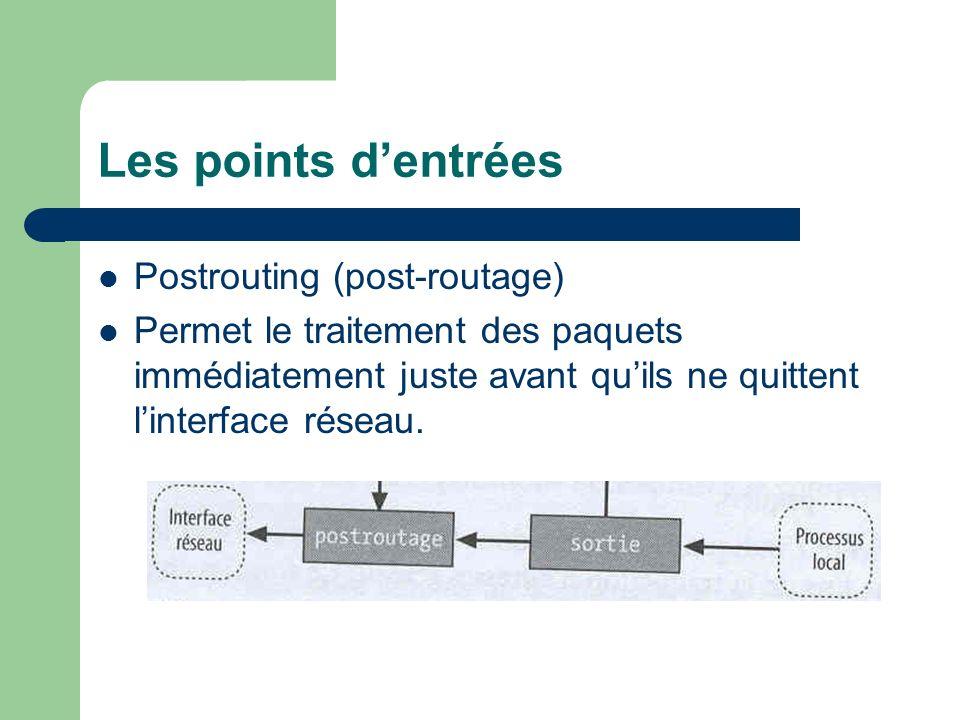 Les points dentrées Prerouting (pré-routage) Permet le traitement des paquets immédiatement après leur traitement par linterface réseau.( vérification de leur somme de contrôle et suppression des paquets non autorisés en raison de lactivation du mode promiscuous de linterface réseau )