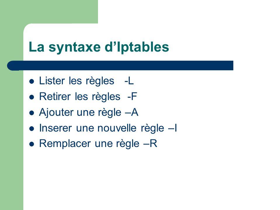 La syntaxe dIptables Lister les règles -L Retirer les règles -F Ajouter une règle –A Inserer une nouvelle règle –I Remplacer une règle –R