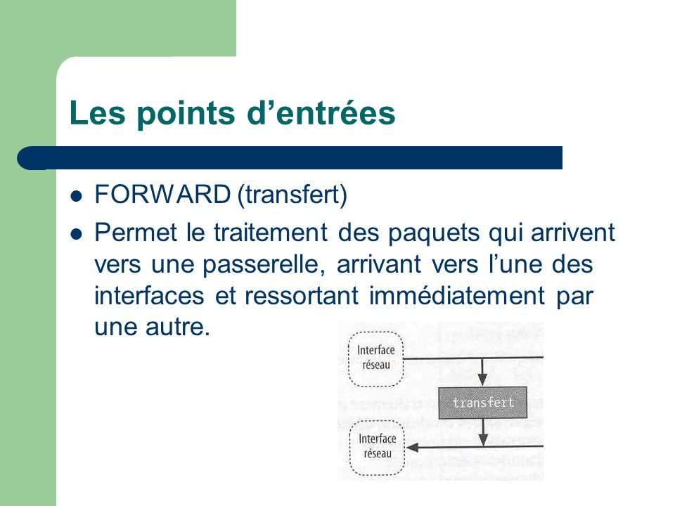 Les points dentrées INPUT (entrée) Permet le traitement des paquets immédiatement avant quils ne soient délivrés au processus local.