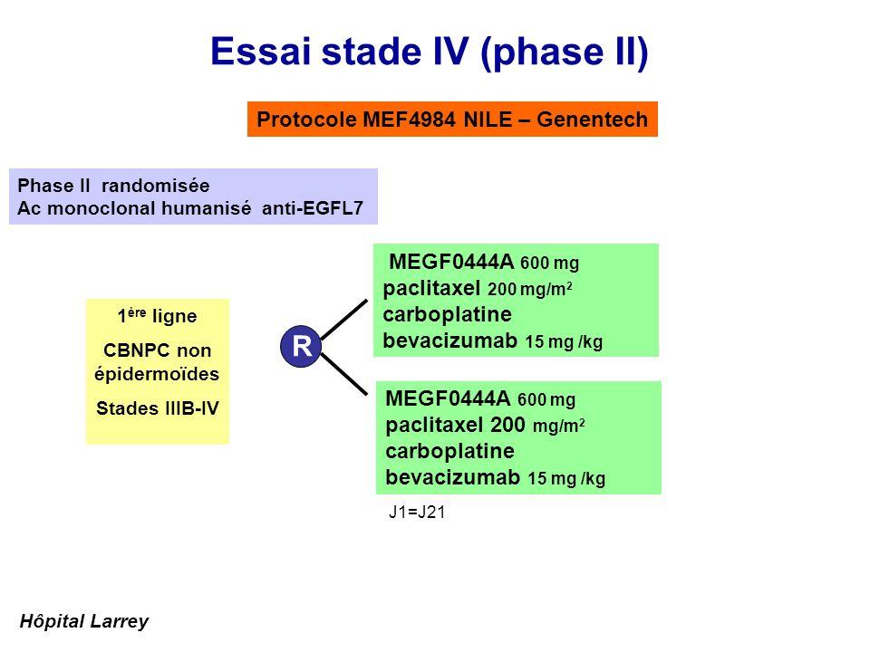 Essai stade IV (phase II) MEGF0444A 600 mg paclitaxel 200 mg/m 2 carboplatine bevacizumab 15 mg /kg R J1=J21 1 ère ligne CBNPC non épidermoïdes Stades