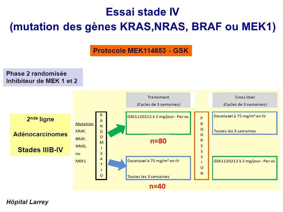 Essai stade IV (mutation des gènes KRAS,NRAS, BRAF ou MEK1) Phase 2 randomisée Inhibiteur de MEK 1 et 2 Hôpital Larrey 2 nde ligne Adénocarcinomes Sta