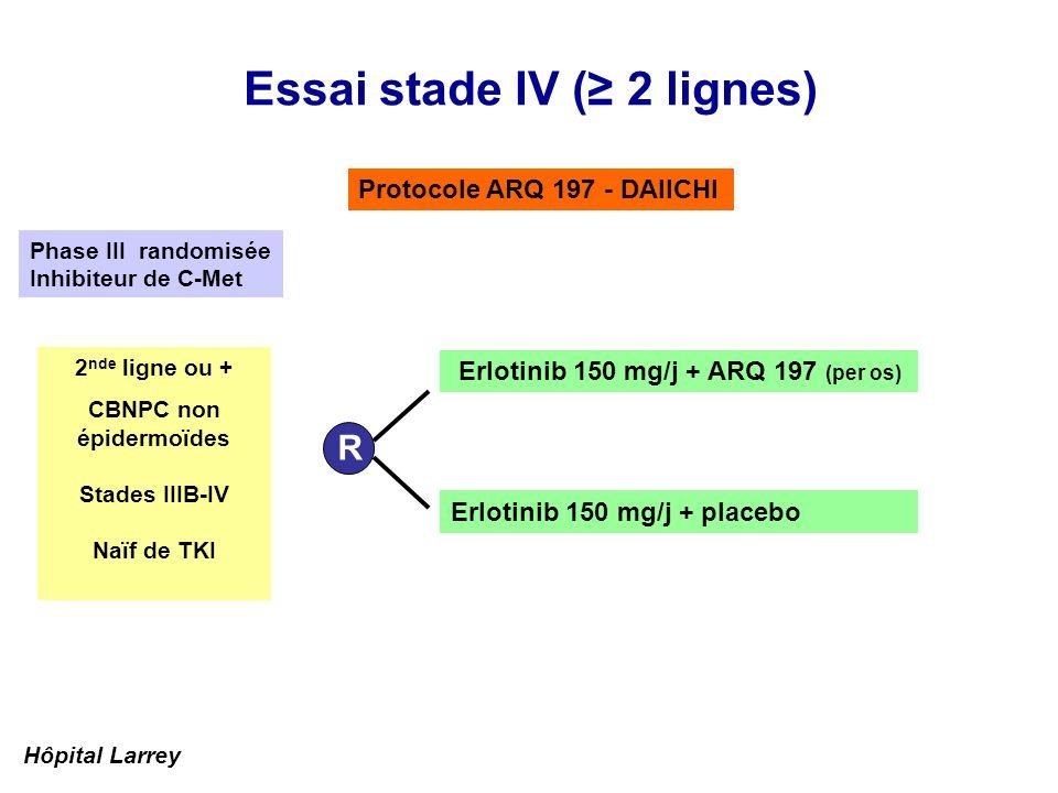 Essai stade IV ( 2 lignes) Protocole ARQ 197 - DAIICHI Erlotinib 150 mg/j + placebo R Erlotinib 150 mg/j + ARQ 197 (per os) 2 nde ligne ou + CBNPC non