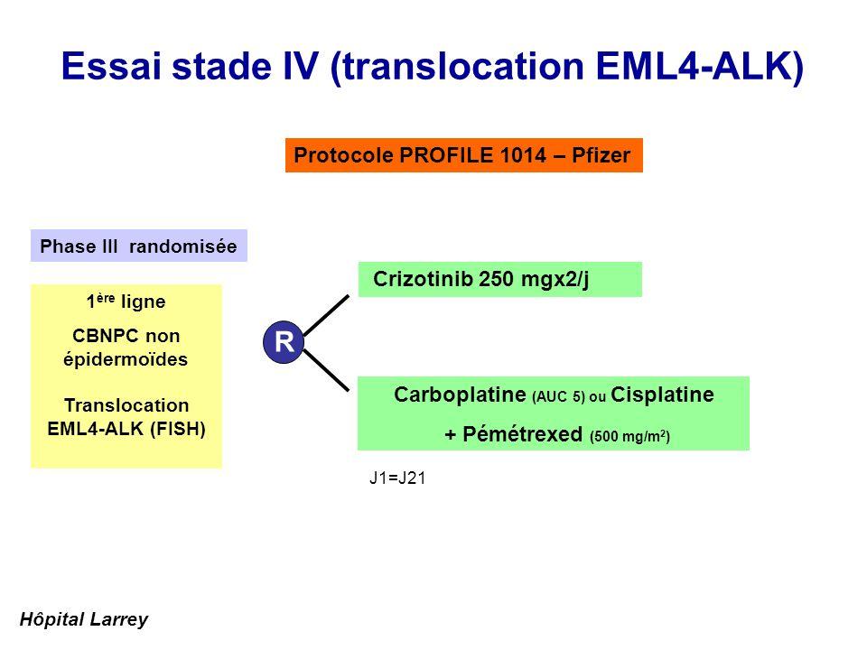 Essai stade IV (translocation EML4-ALK) Protocole PROFILE 1014 – Pfizer Carboplatine (AUC 5) ou Cisplatine + Pémétrexed (500 mg/m 2 ) R Crizotinib 250