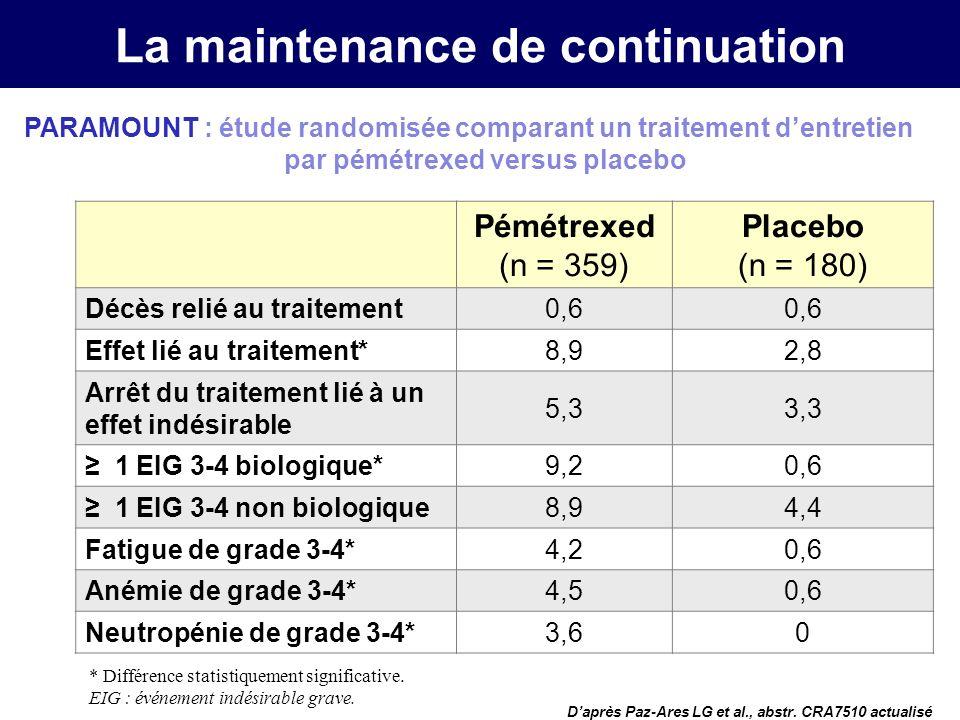 La maintenance de continuation Augmentation significative de la SSP en continuant le pémétrexed chez les patients stables ou répondeurs après 4 cycles de Cisplatine-Pémétrexed chez les CBNPC non épidermoïdes de stade IV.